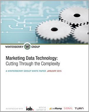 marketing-technology-landscape-winterberry-group/