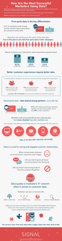 signal-econsultancy-survey-infographic