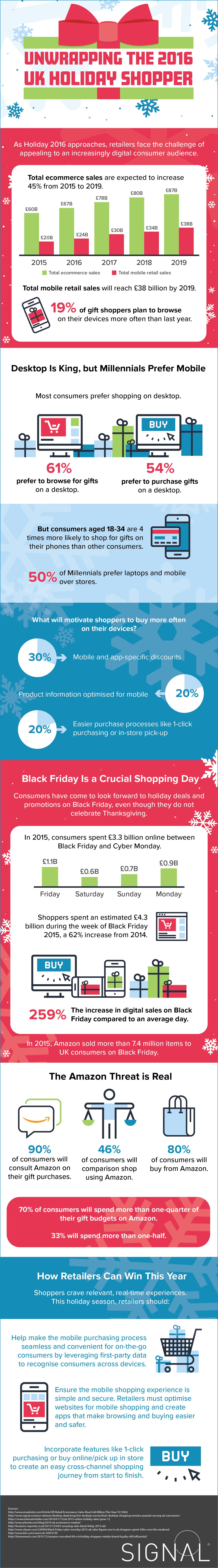 holiday-2016-infographic-UK-01