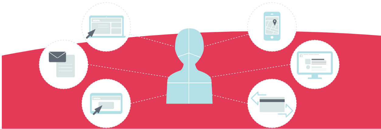 signal customer identity transforms brand engagements