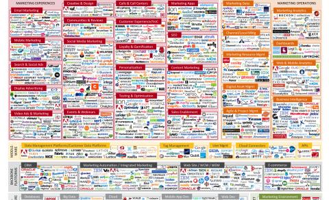 Do you need an Open Data Platform?